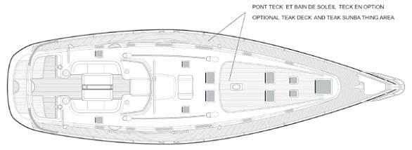 sailboat Beneteau 50